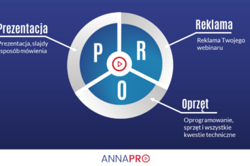 WebinarPRO formuła